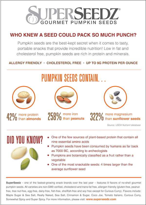 Pumpkin Seeds Nutritional Infographic