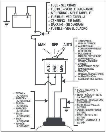 rule automatic bilge pump wiring diagram, Wiring diagram
