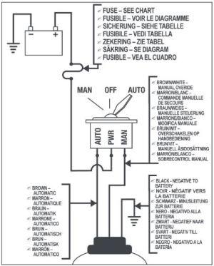 Rule Bilge Pump Wiring Diagram  Somurich