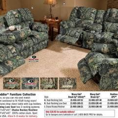 Camo Living Room Furniture Sets Best Sofa Design For 301 Moved Permanently