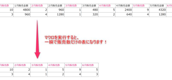 エクセルVBA(マクロ) 特定の文字が含まれた列を一瞬で削除する方法