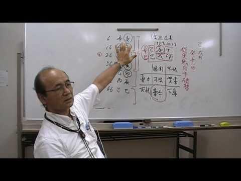 自然法算命学(65)渡辺直美さん