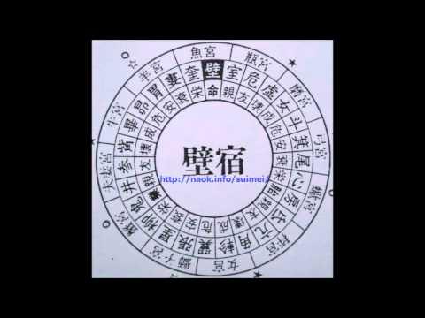 宿曜占星術 二十七宿 宿曜盤