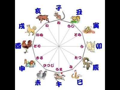 十二支には秘密が隠されている 風水鑑定 六爻占術鑑定 東京 新宿