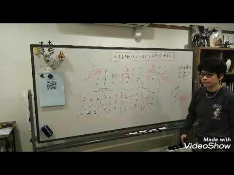 象数学®でチュートリアル徳井義実さんを占ってみた