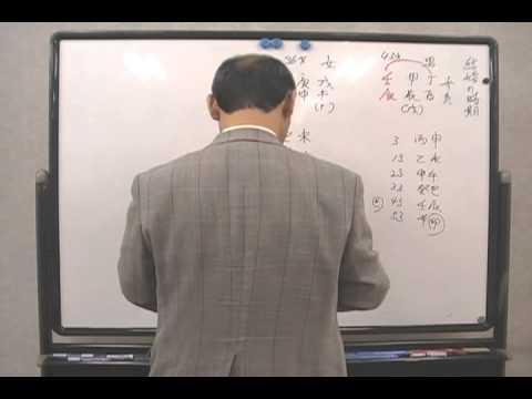 自然法算命学(17)結婚相性