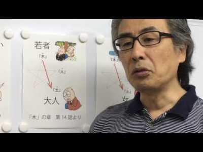 13.『だるまんの陰陽五行』基本コース.「木」から「土」③精神