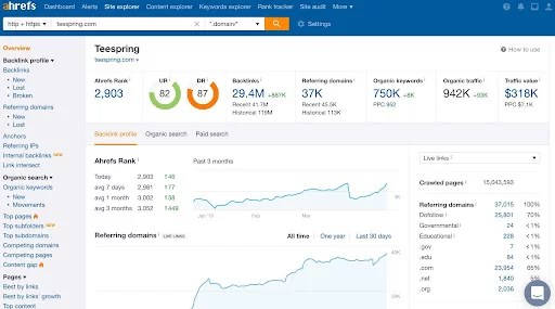 ahrefs one of the best marketing tools for online vegan businesses