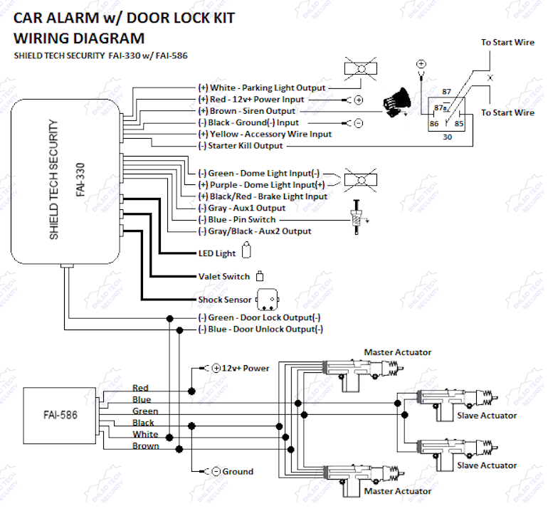 Wiring Diagram Of Central Locking