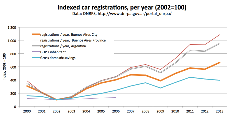 indexed-registrations-year