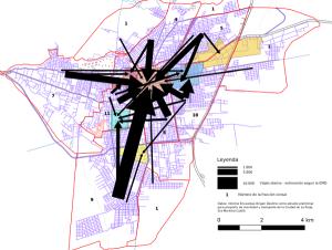 Diagnostic transports publics, propositions et formation, La Rioja
