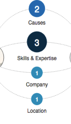 """Newco Shift 