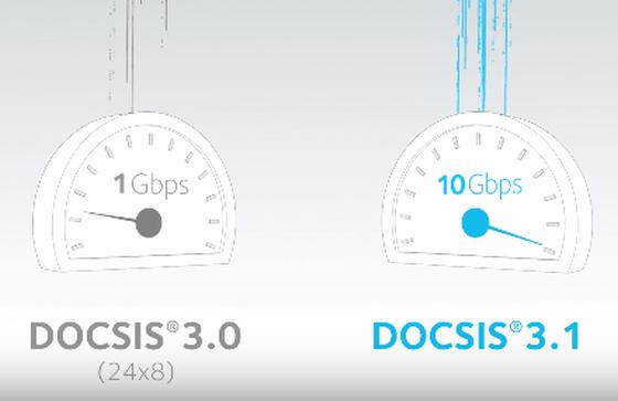 DOCSIS 3.1