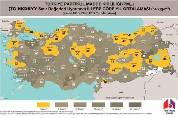 Türkiye hava kirliliği