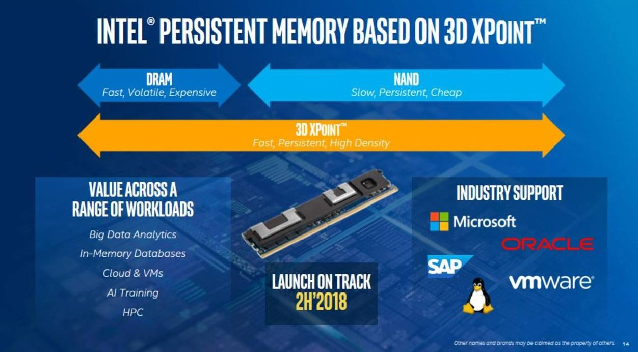 Intel Optane DIMM