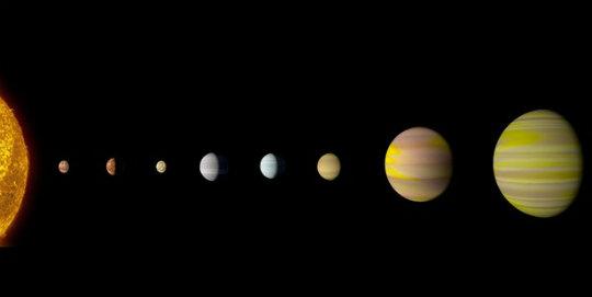 Gezegen keşfi