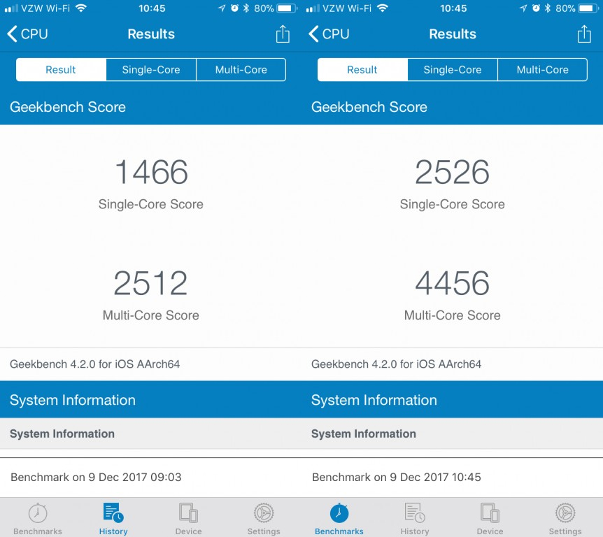Eski iPhone 6s - Geekbench