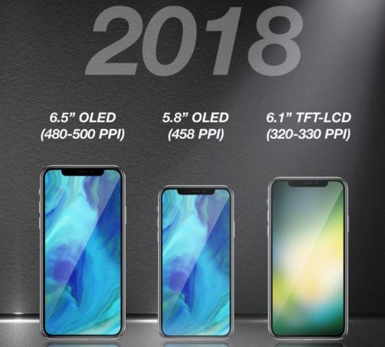 2018 yılı iPhone modelleri