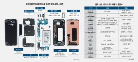 Galaxy s9 kamera
