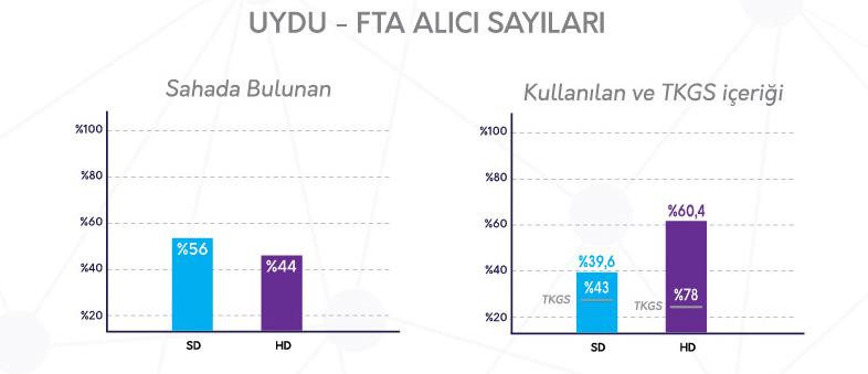 MPEG-4 HD
