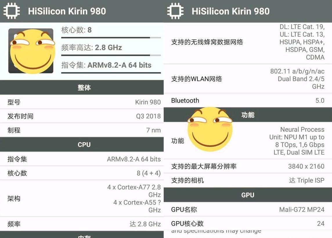 HiSilicon Kirin 980 özellikleri!