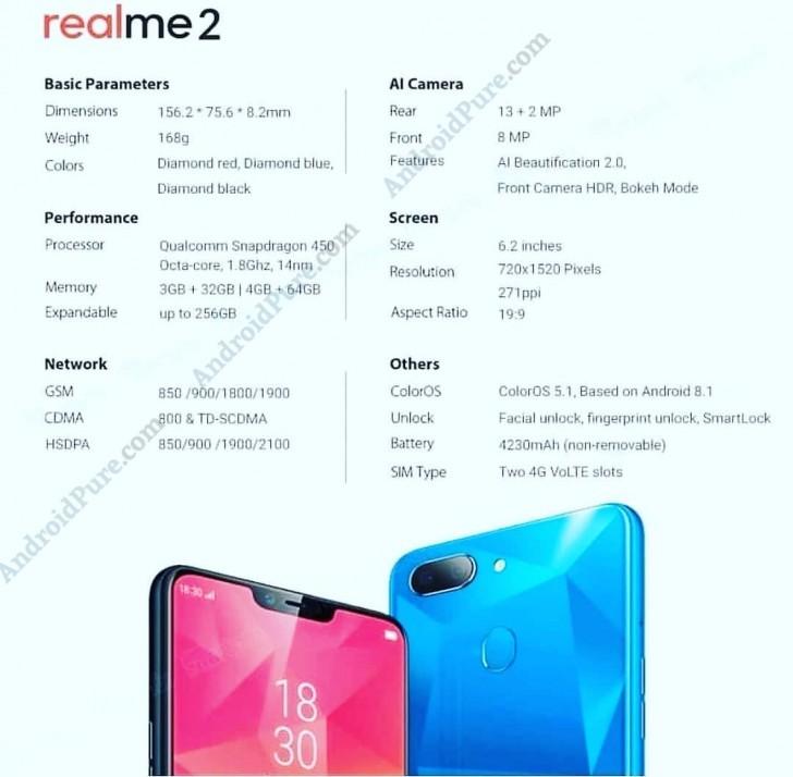 Realme 2 özellikleri