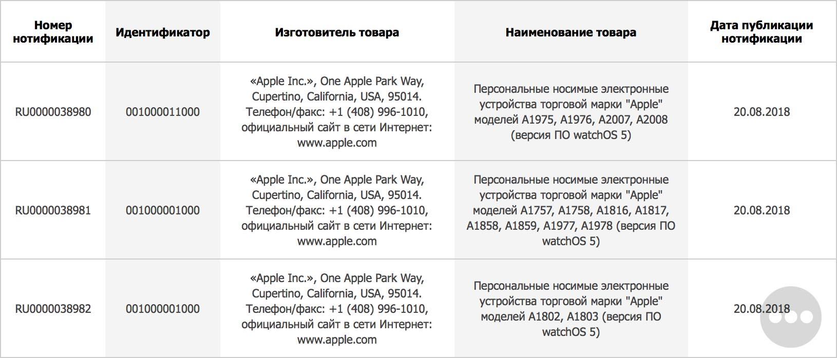 Yeni Apple Watch modelleri ortaya çıktı
