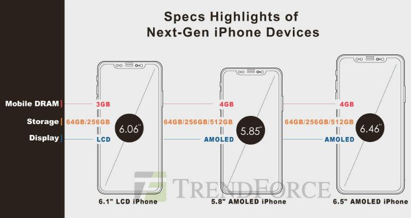 2018 iPhone modelleri