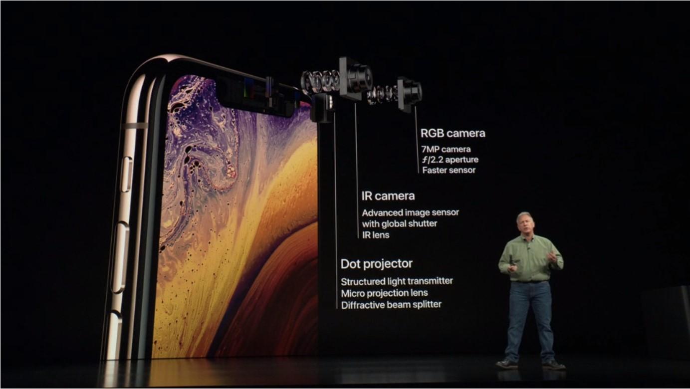 iphone xs kamera özellikleri iphone xs max kamera özellikleri sdn 4
