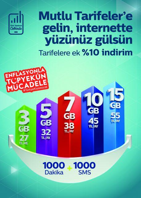 enflasyonla mücadele programı türk telekom indirimi