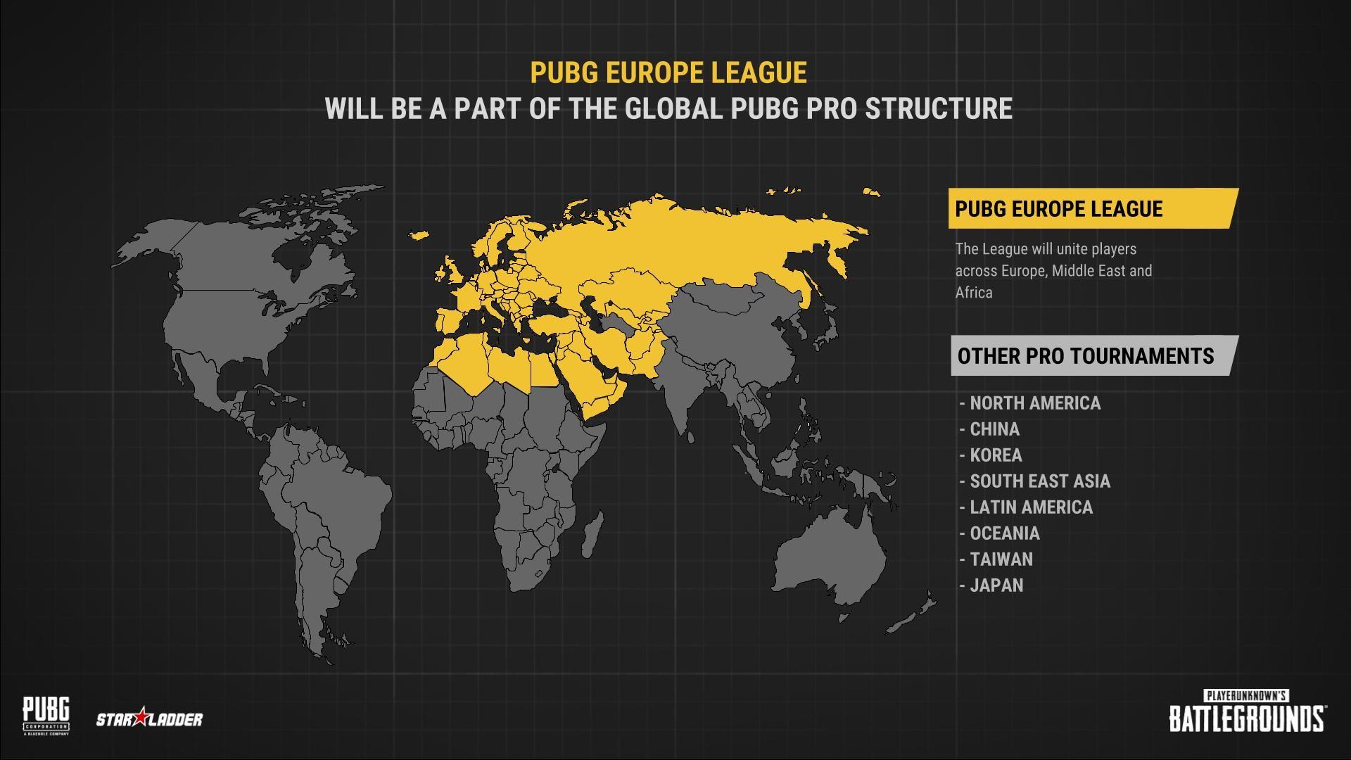 PUBG Avrupa Ligi