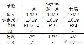 Galaxy S10 kamera özellikleri