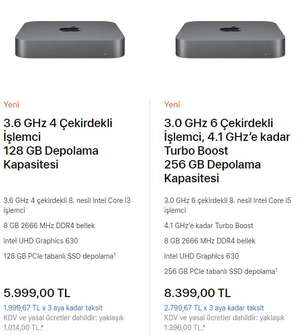 Yeni Apple Mac Mini Türkiye Fiyatı