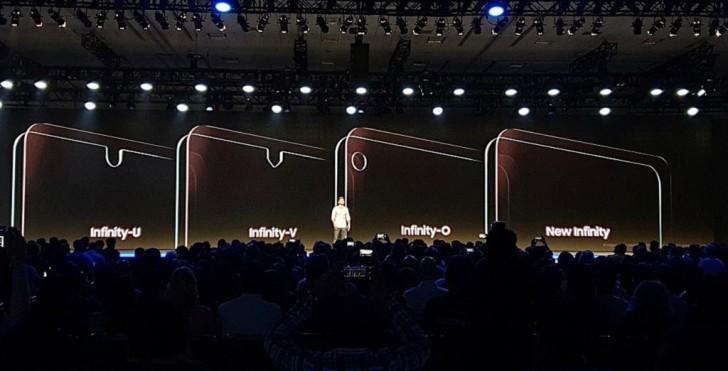 Samsung çentikli ekran dönemi başlayacak! SDN-1