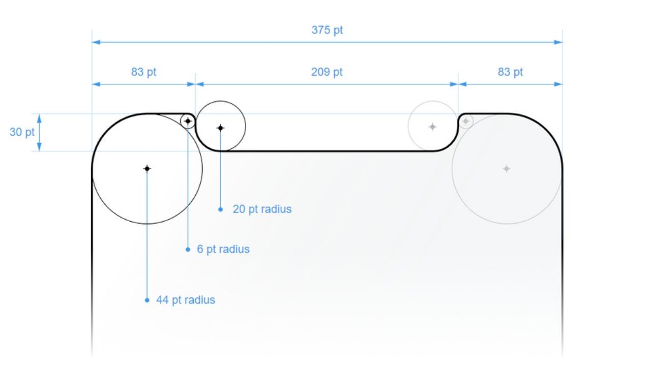 Apple iPhone XS ekran boyutu yüzünden davalık oldu! SDN-2