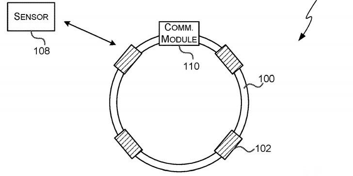 Microsoft Parkinson için giyilebilir cihaz patentini sundu! SDN-1