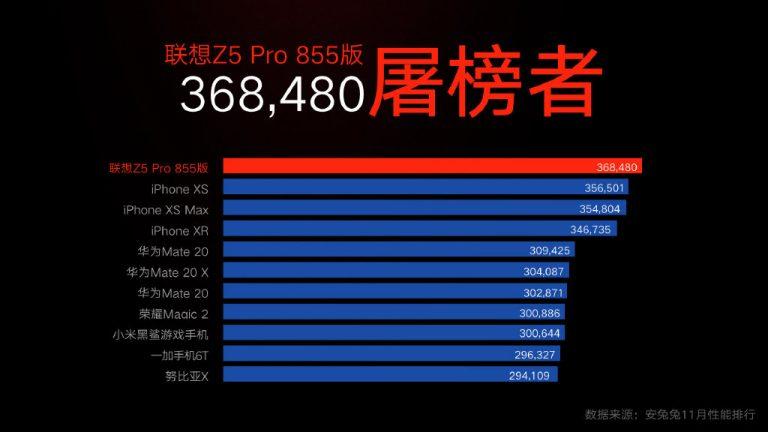 Lenovo Z5 Pro performans testi
