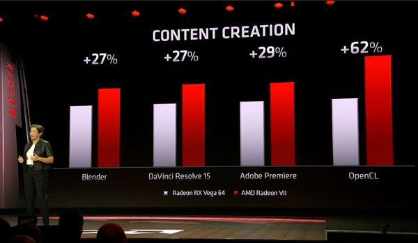 AMD Radeon VII özellikleri ve fiyatı