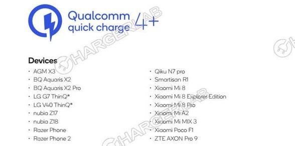 Qualcomm Quick Charge 4.0 Plus destekleyen telefonlar