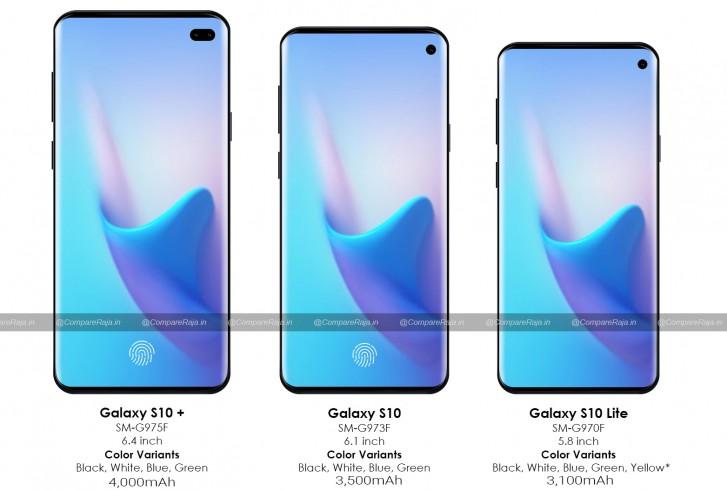 Samsung Galaxy S10 serisinin batarya boyutları