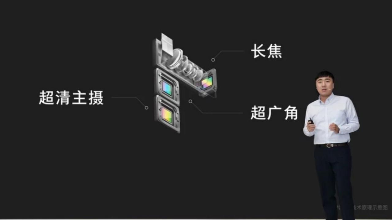 Oppo 10x optik zoom teknolojisi için seri üretim başlayacak! SDN-2