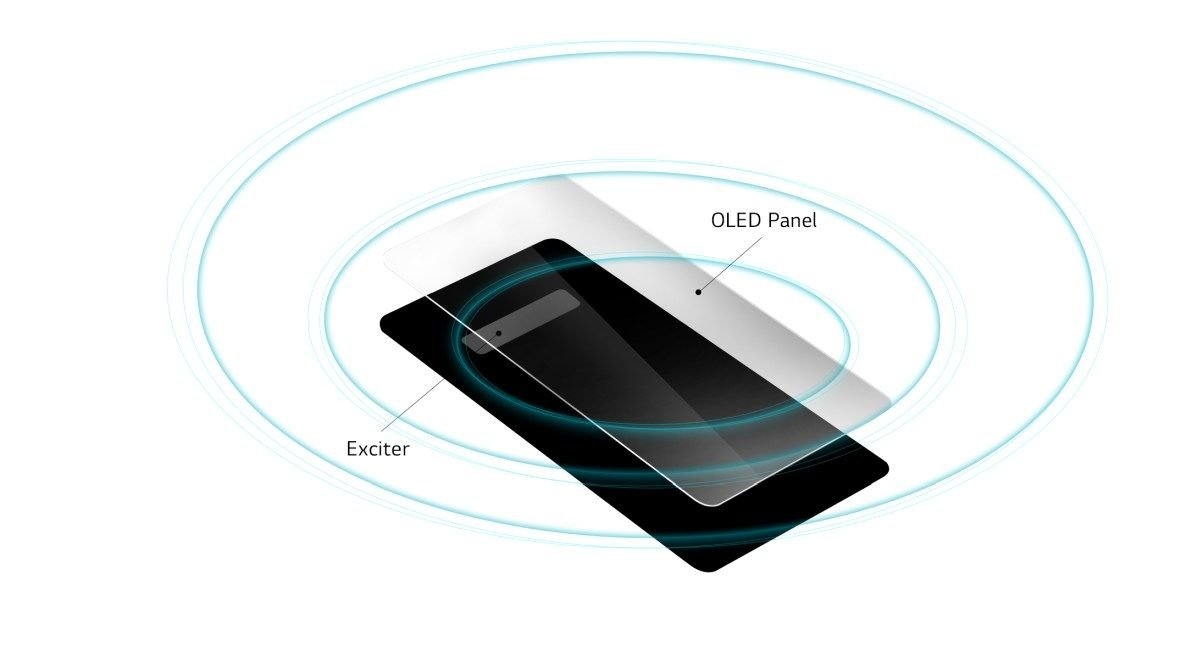 LG G8 ThinQ OLED ekranı