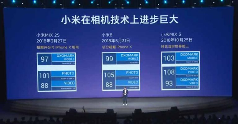 Xiaomi Mi 9 Dxomark