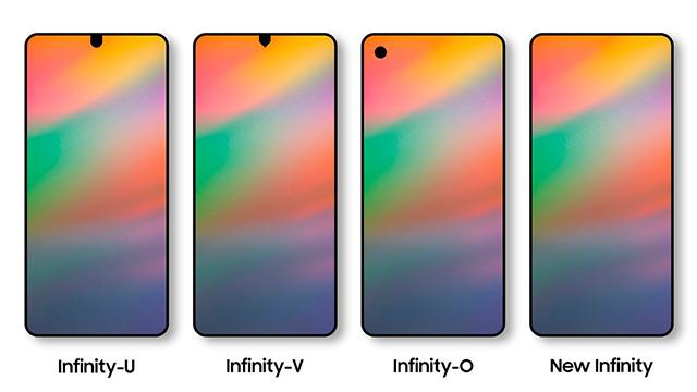Son telefonlarında ise ön kameranın ekranın köşesindeki tek veya çift delikte gizlendiği Infinity-O adını verdiği bir ekran deliği kullandı. Şimdi ise Samsung, ekrana gömülü gizli bir kameranın yer aldığı tam ekranlı bir telefon üzerinde çalışıyor.