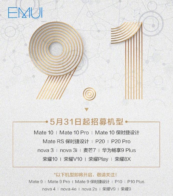 İşte EMUI 9 1'in test edilebildiği Huawei telefonlar