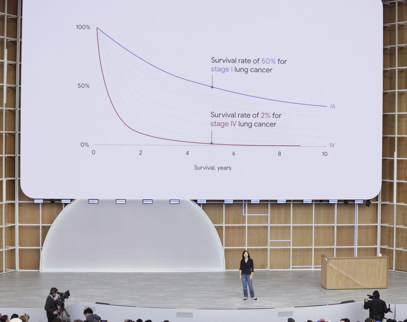 Google yapay zeka başarısı ile şaşırttı!