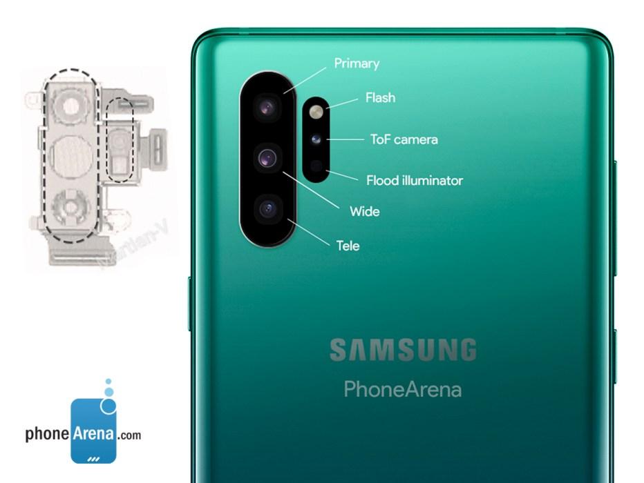 Galaxy Note 10 arka kamera tasarımı ortaya çıktı!