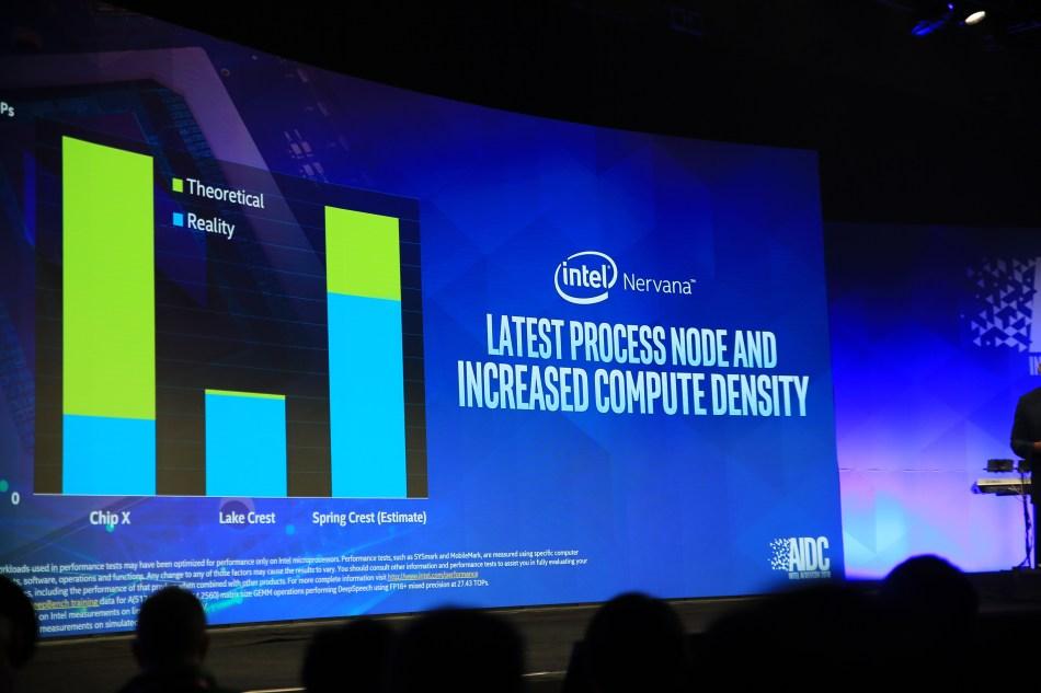 Intel yapay zeka teknolojileri