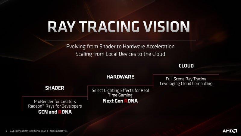 Ray Tracing AMD ekran kartları için de geliyor! - ShiftDelete.Net(2)