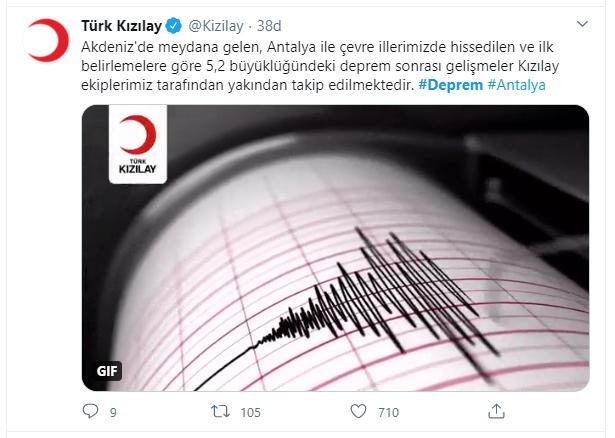 antalya deprem, antalya depremi, deprem